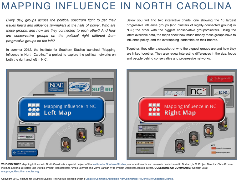 MAPPING INFLUENCE IN NORTH CAROLINA